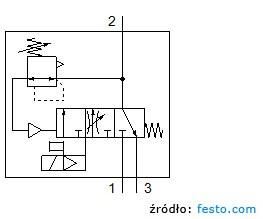 MS6-SV-1/2-C-10V24-S FESTO