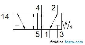 SV-5-M5-B Festo
